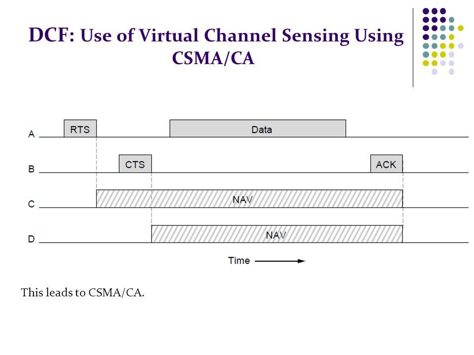 DCF: Use of Virtual Channel Sensing Using CSMA/CA