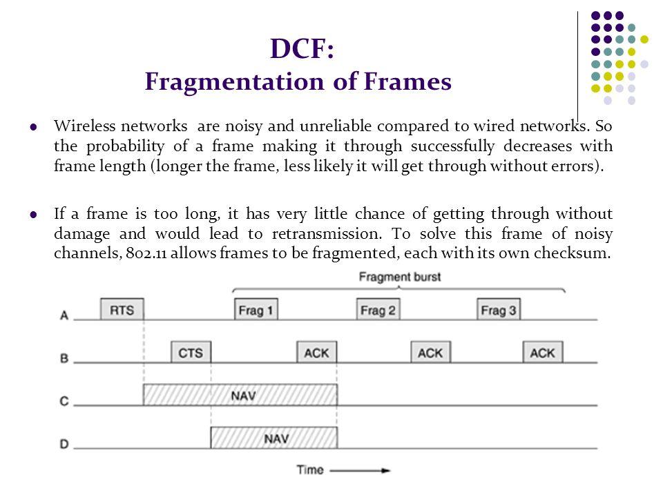DCF: Fragmentation of Frames