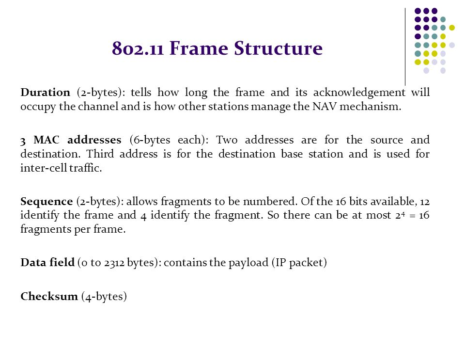802.11 Frame Structure