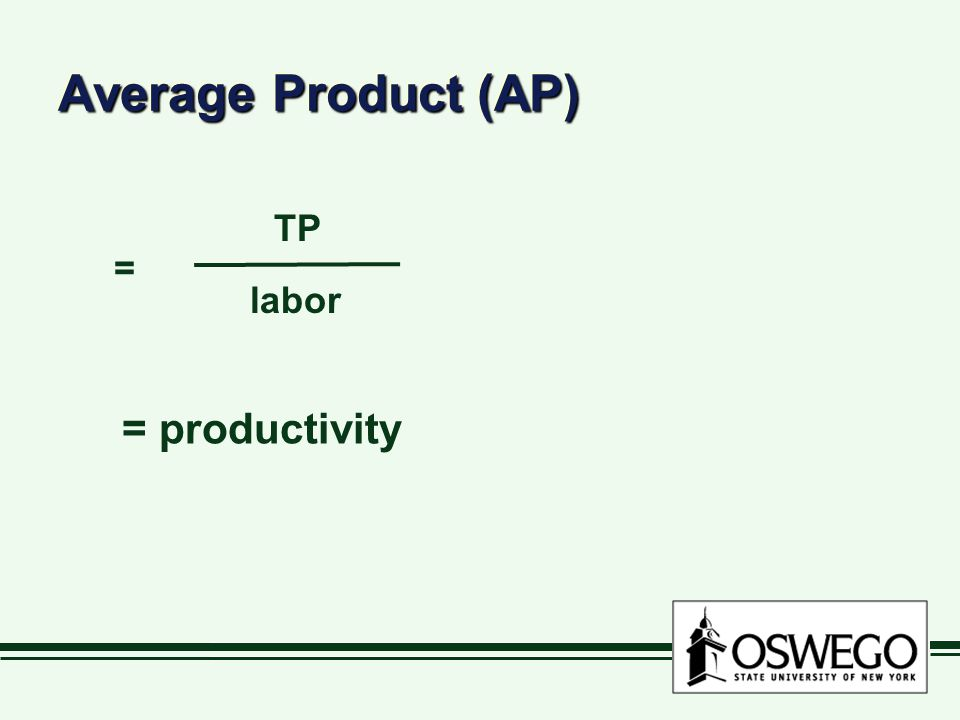 Average Product (AP) TP = labor = productivity