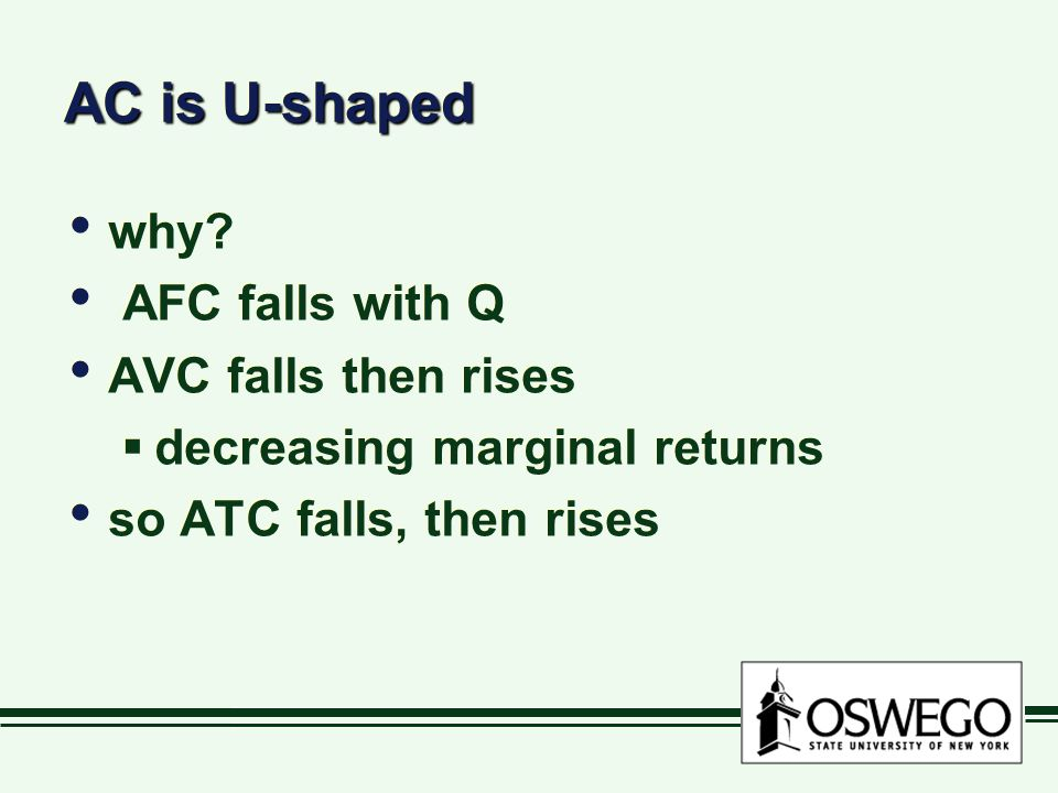AC is U-shaped why AFC falls with Q AVC falls then rises