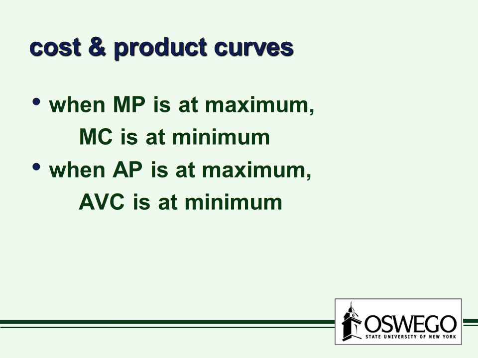 cost & product curves when MP is at maximum, MC is at minimum