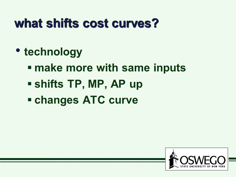 what shifts cost curves