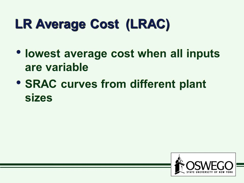 LR Average Cost (LRAC) lowest average cost when all inputs are variable.