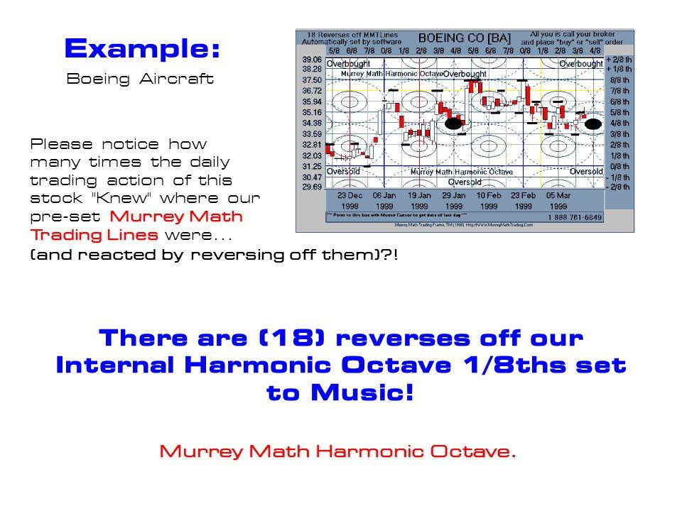 Murrey Math Harmonic Octave.
