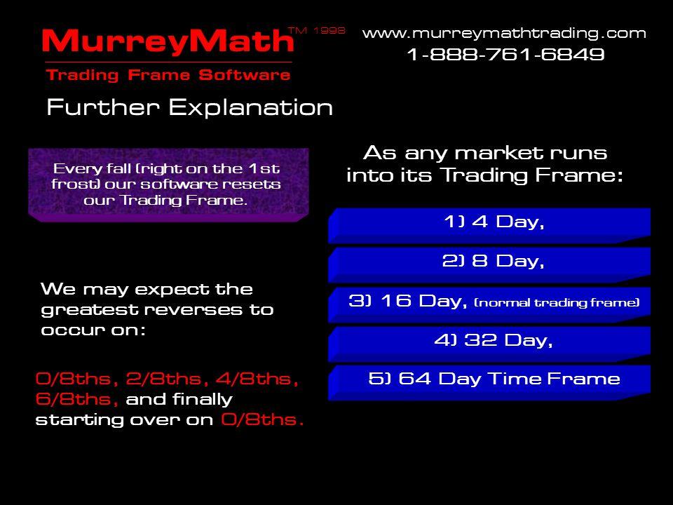 MurreyMath Further Explanation