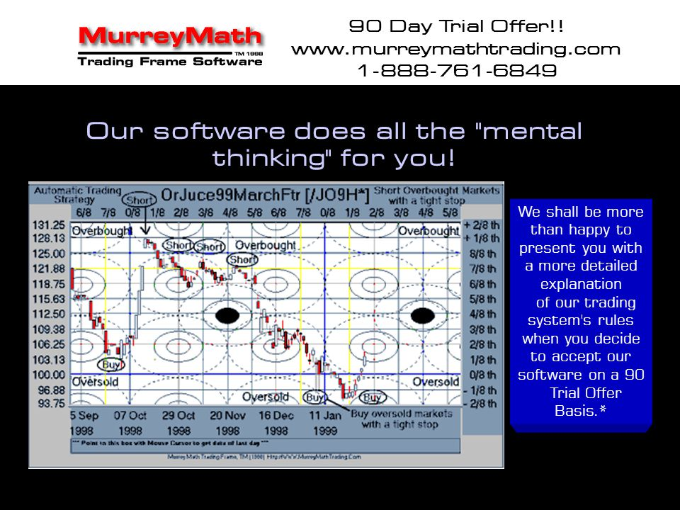 Our software does all the mental thinking for you!