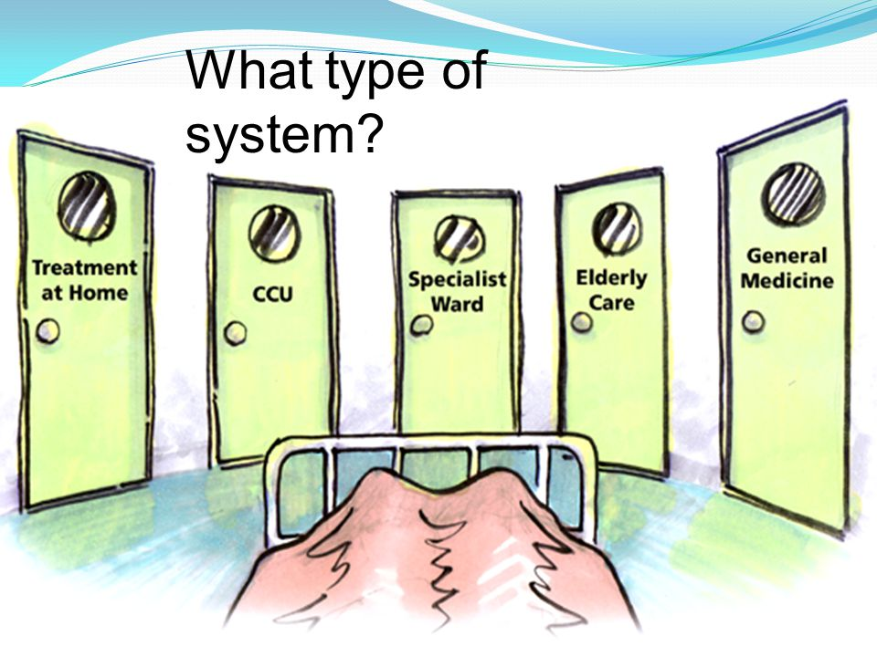 What type of system
