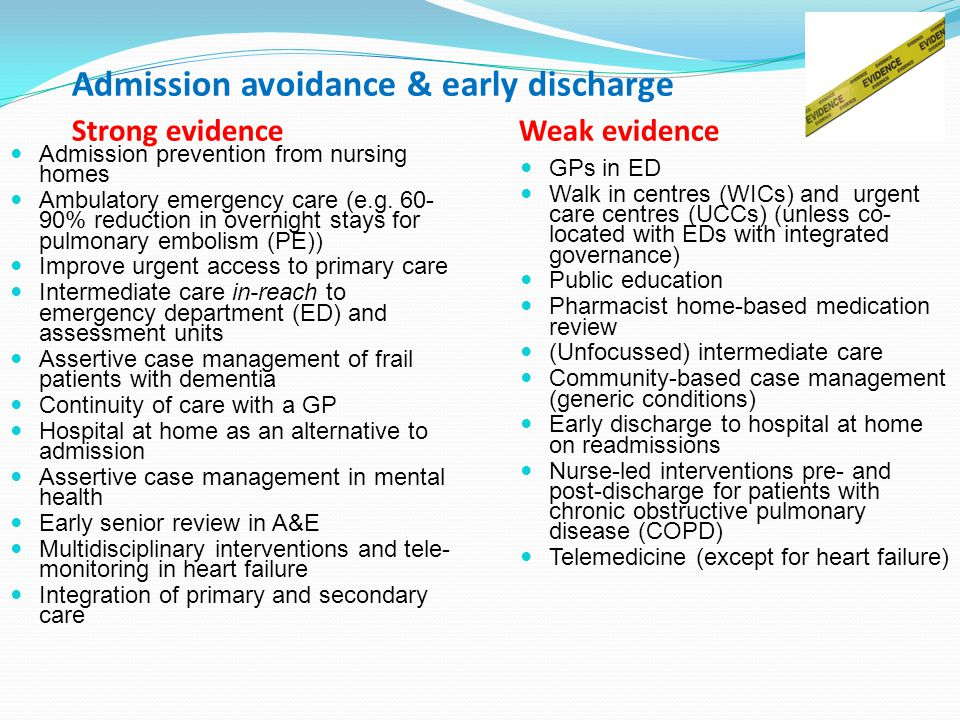Admission avoidance & early discharge Strong evidence Weak evidence