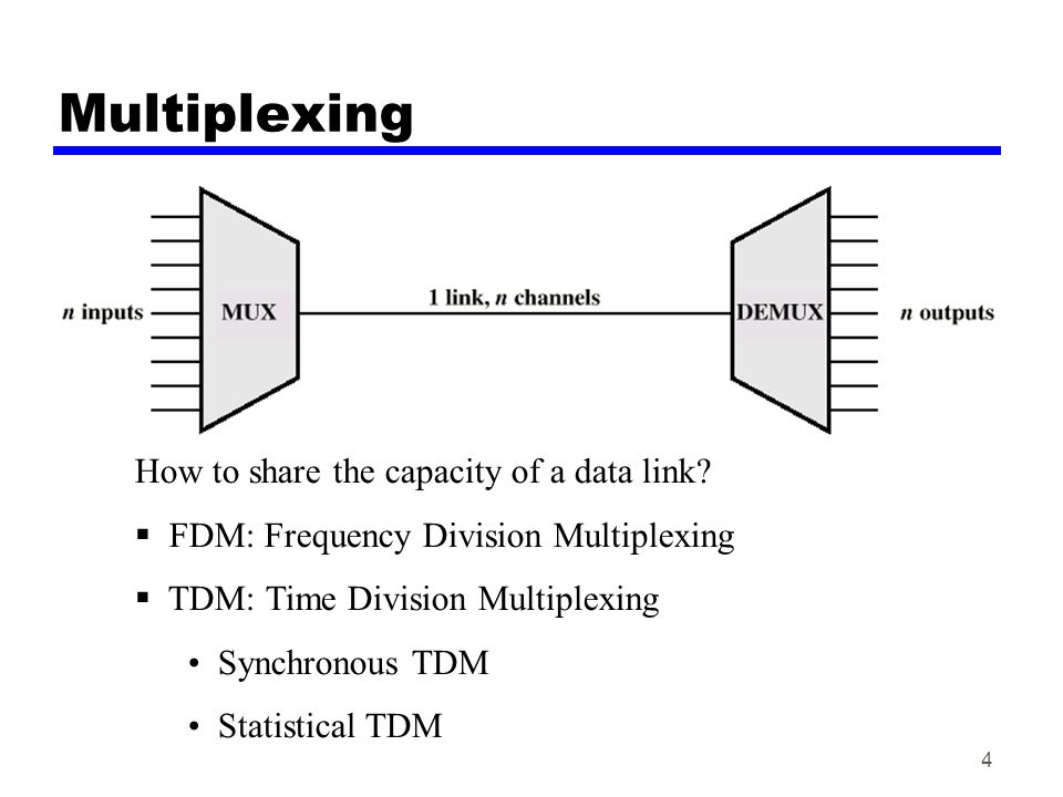 Multiplexing How to share the capacity of a data link