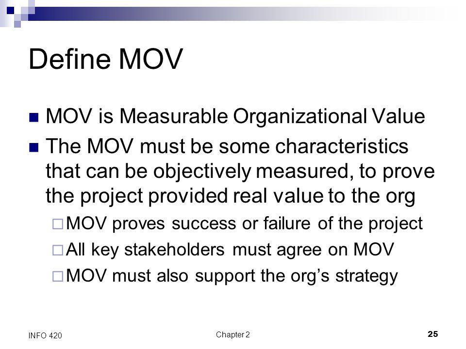 Define MOV MOV is Measurable Organizational Value