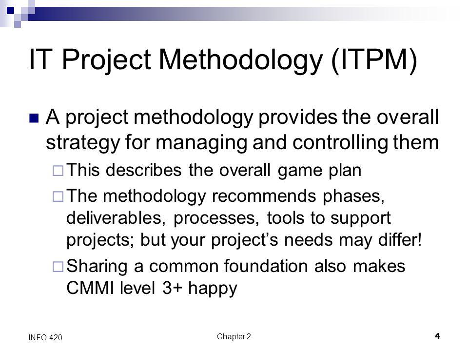 IT Project Methodology (ITPM)