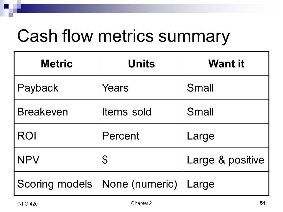 Cash flow metrics summary