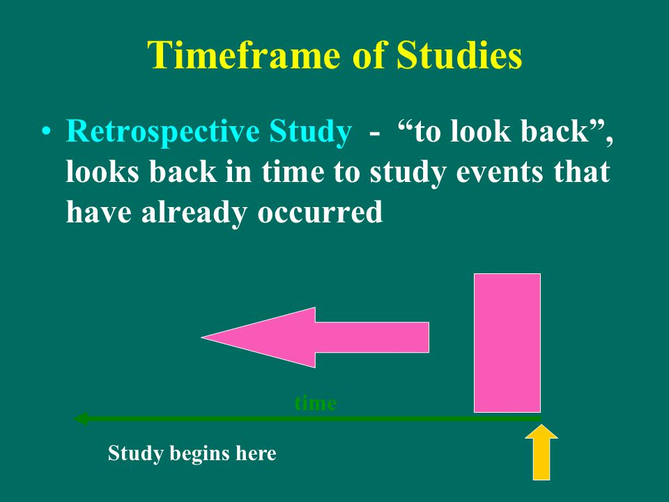 Timeframe of Studies Retrospective Study - to look back , looks back in time to study events that have already occurred.