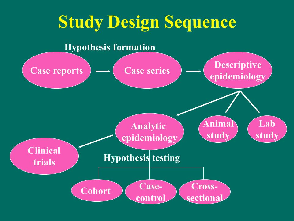 case report study design definition How an engineering case study report is organised organisation will depend on the type of report (eg design, management), the type of case study investigation.