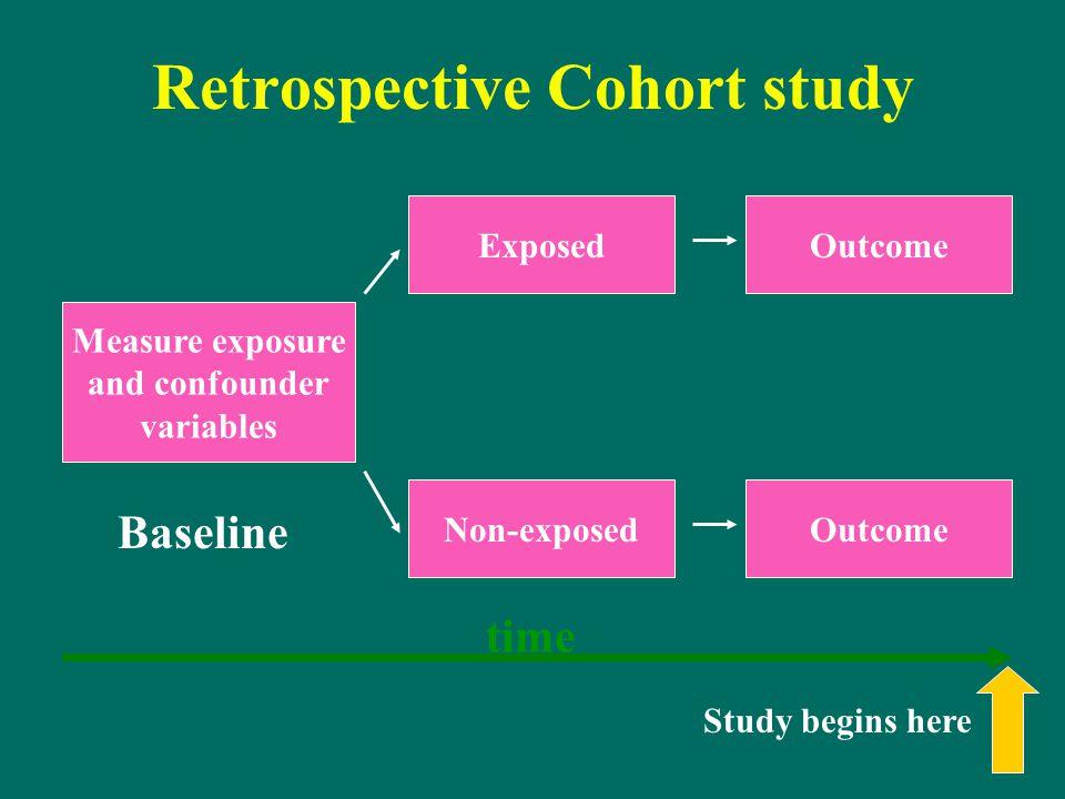 (PDF) Cohort Studies: Prospective versus Retrospective