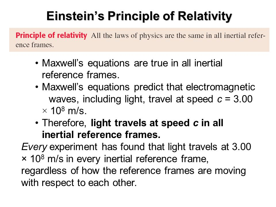 Einstein's Principle of Relativity