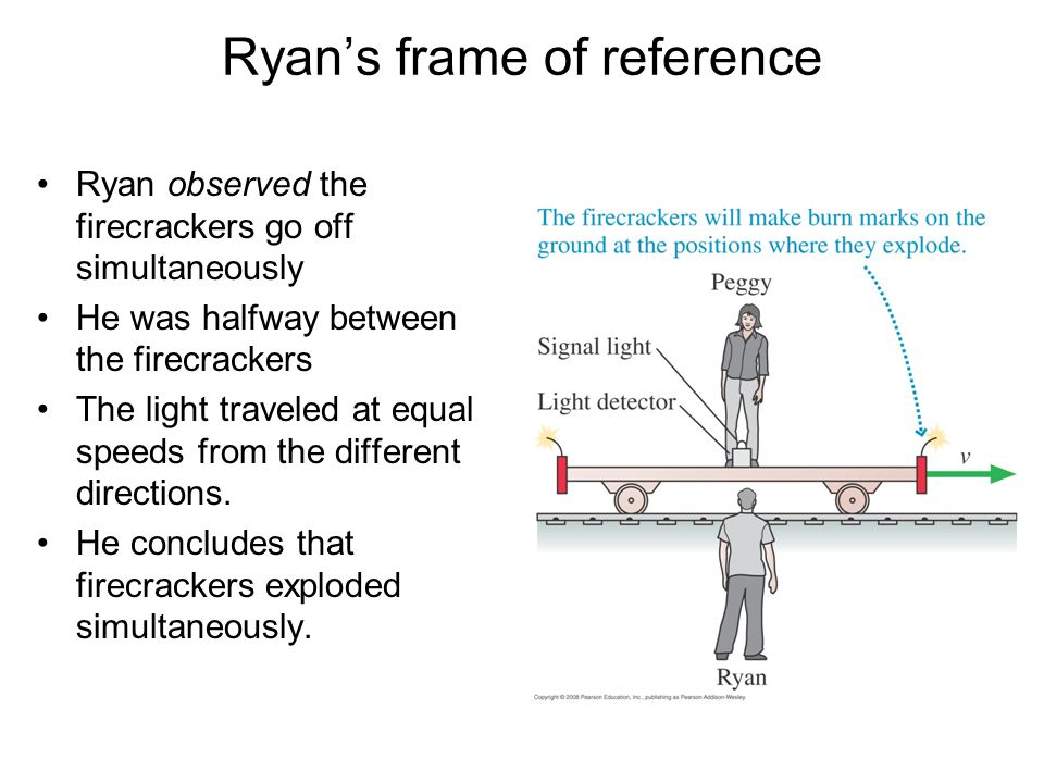 Ryan's frame of reference