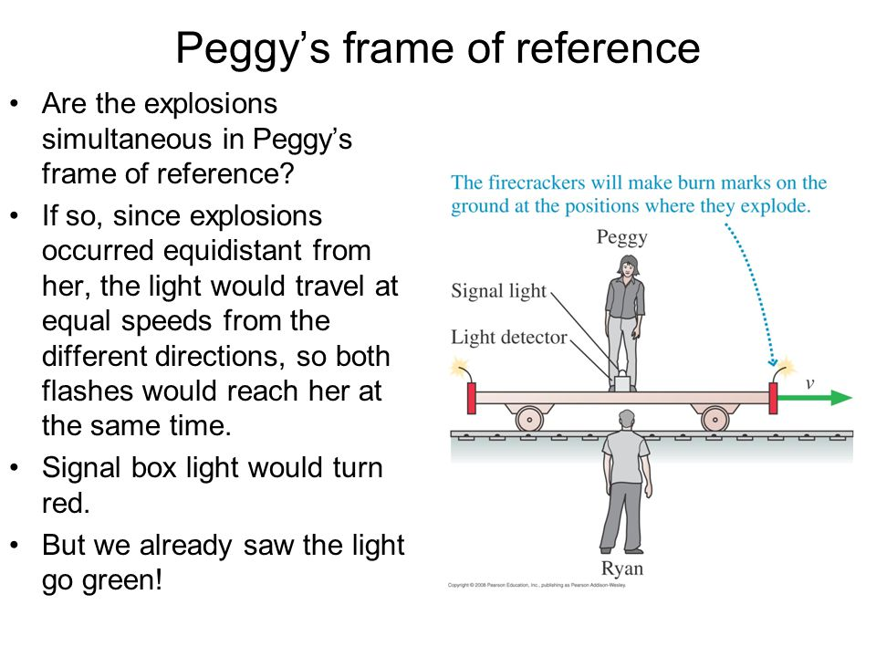 Peggy's frame of reference