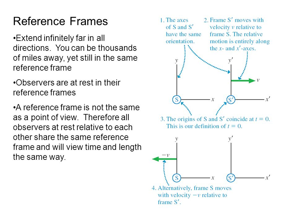 Reference Frames Extend infinitely far in all directions. You can be thousands of miles away, yet still in the same reference frame.