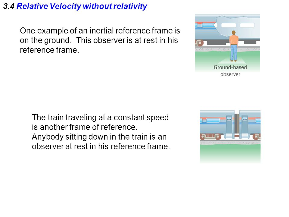 3.4 Relative Velocity without relativity