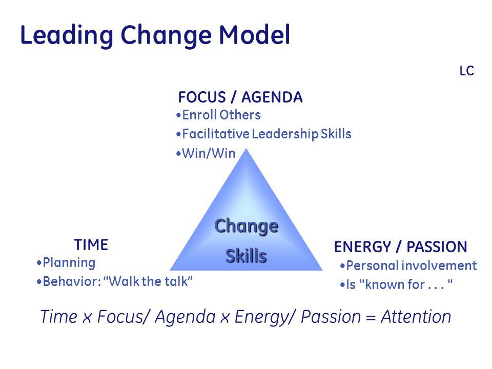 Leading Change Model LC