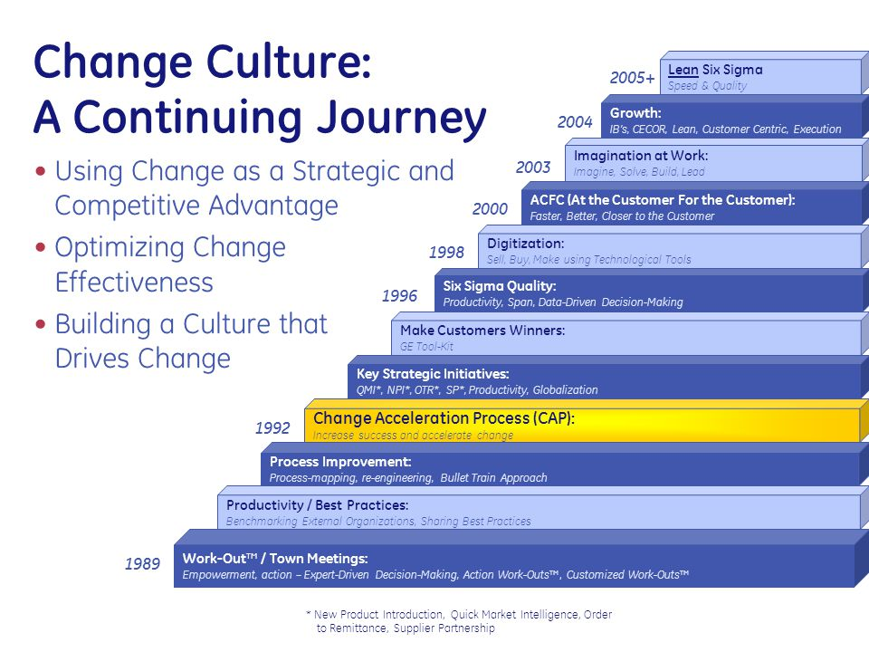 Change Culture: A Continuing Journey