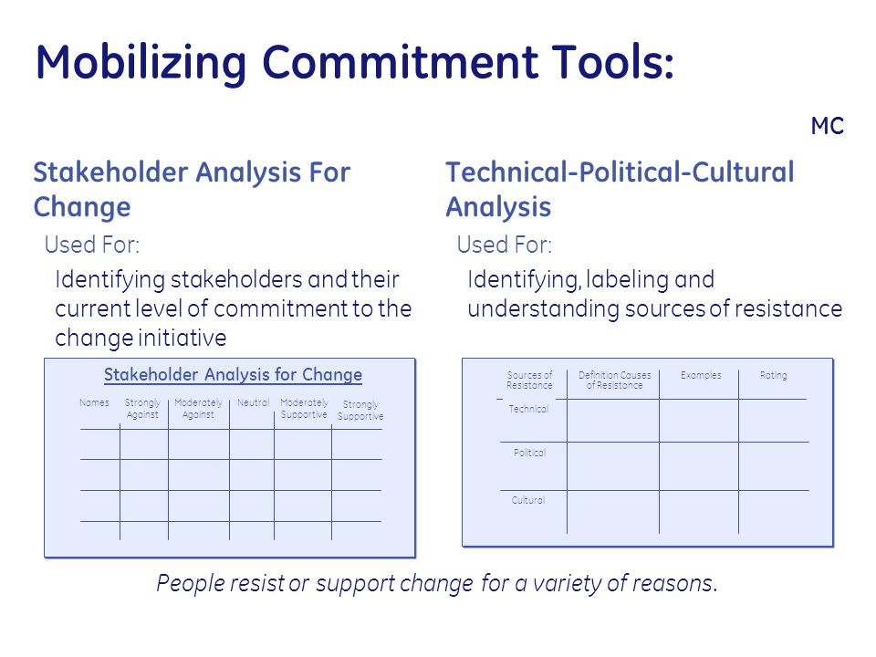 ge stakeholder analysis On the second tab of the template there is the stakeholder analysis matrix this is a way to manage an individual's level of support in accordance with his or her level of influence over the current project.