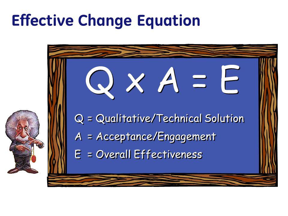 Effective Change Equation
