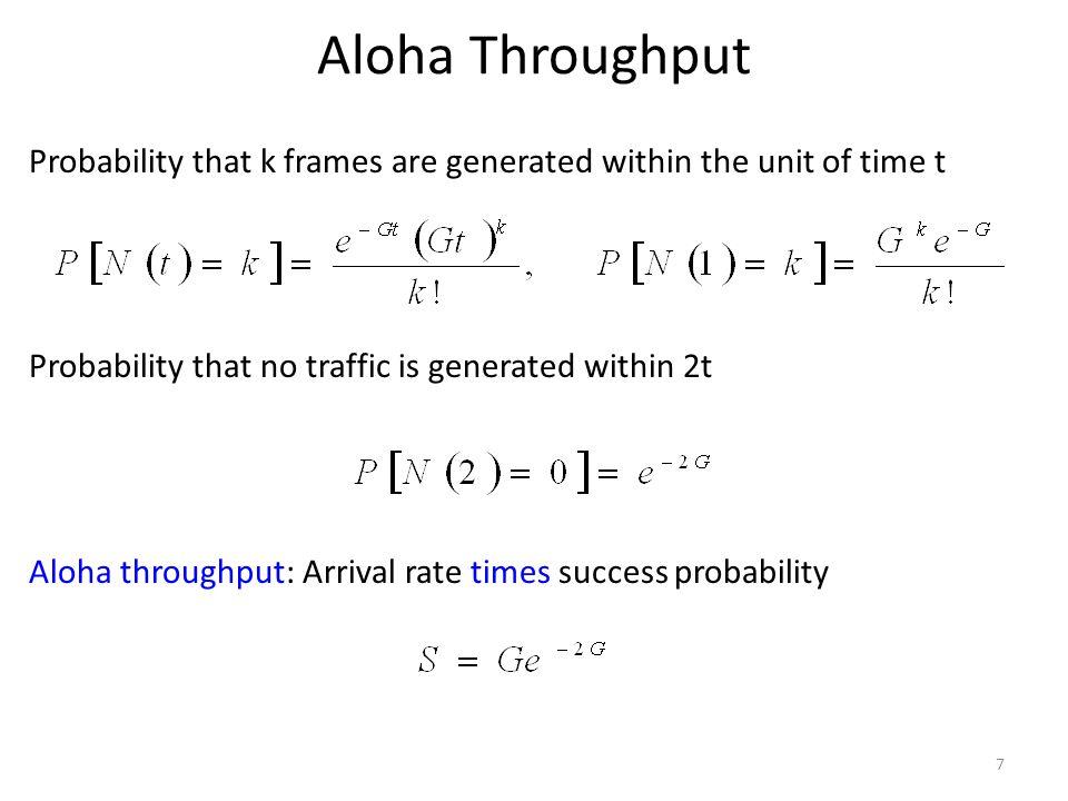 Aloha Throughput