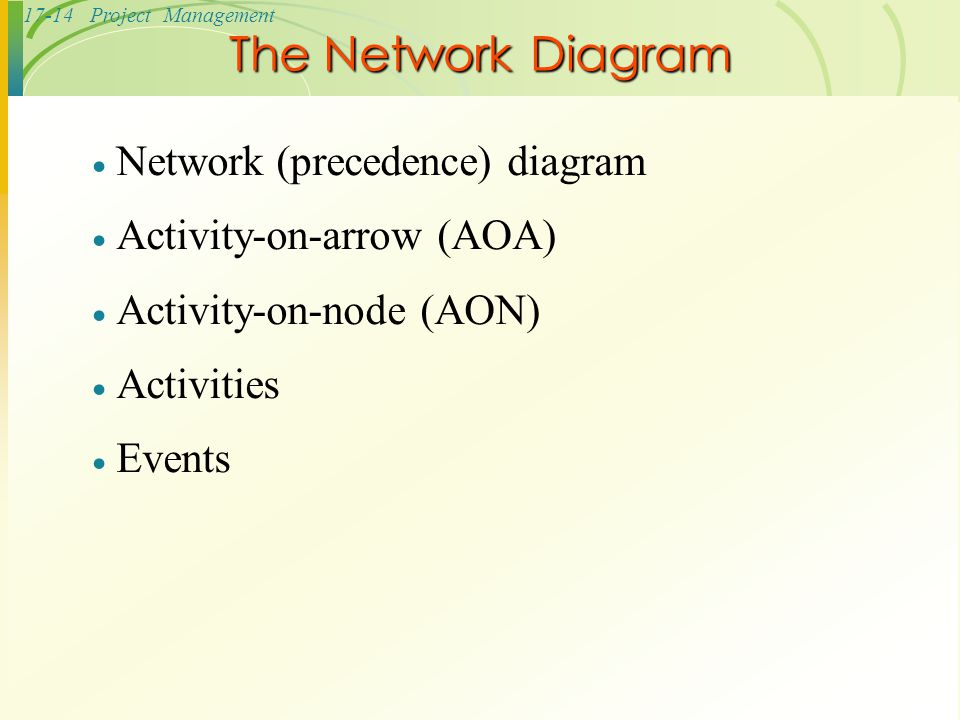 The Network Diagram Network (precedence) diagram