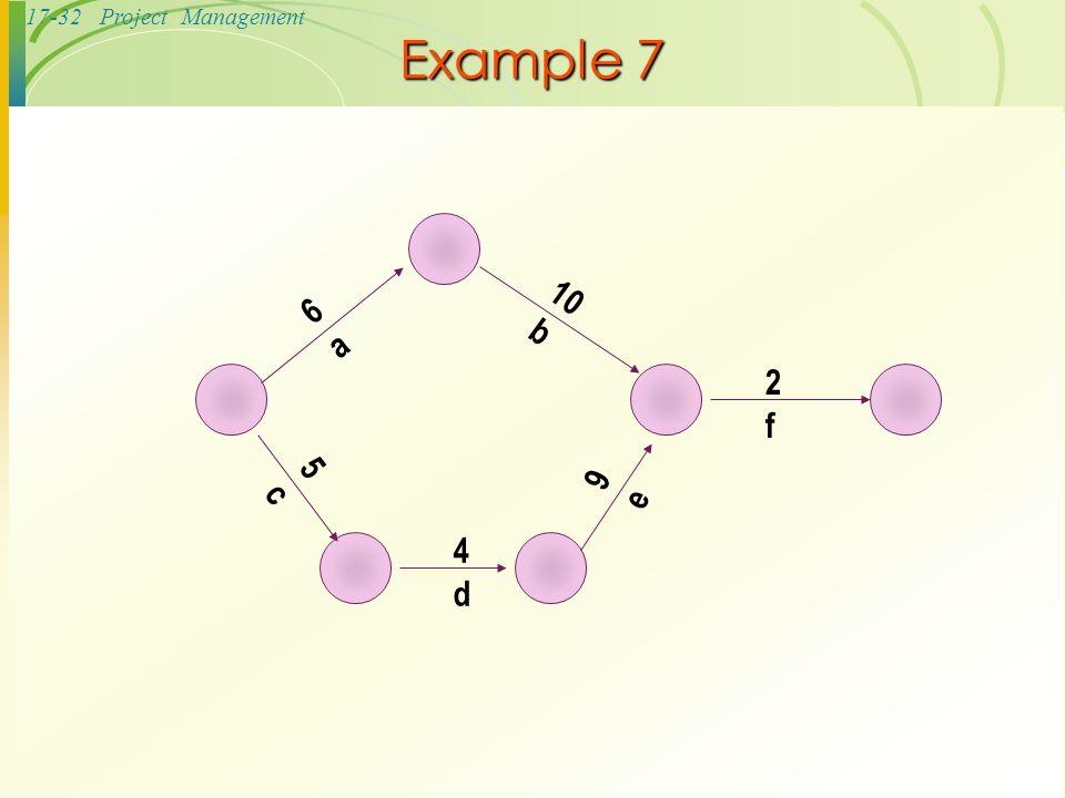 Example 7 6 a 4 d 5 c 10 b 9 e 2 f