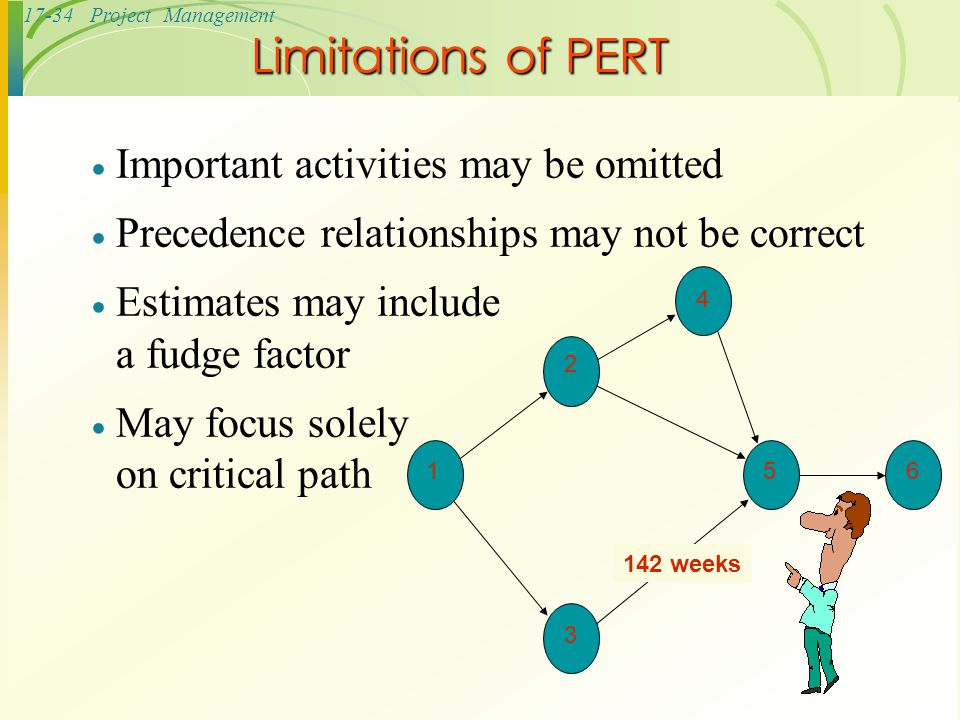 Limitations of PERT Important activities may be omitted