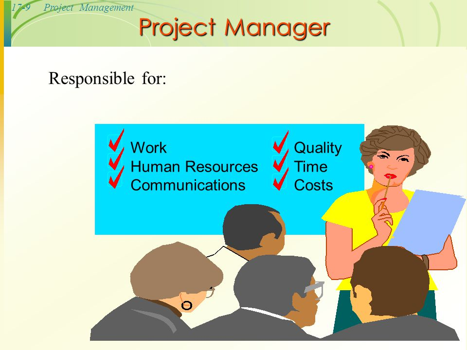 Project Manager Responsible for: Work Quality Human Resources Time