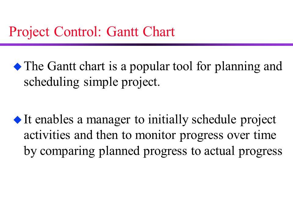 Project Control: Gantt Chart