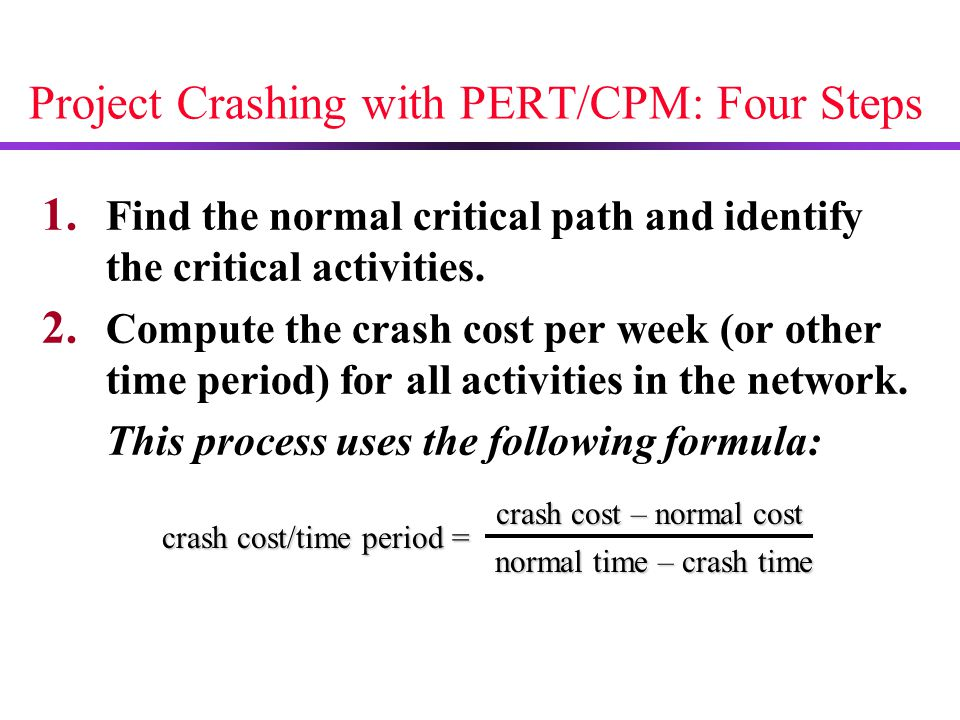 Project Crashing with PERT/CPM: Four Steps