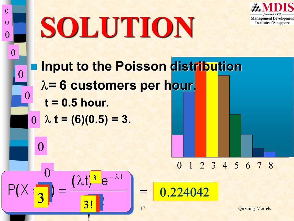 SOLUTION 1 2 3 Input to the Poisson distribution