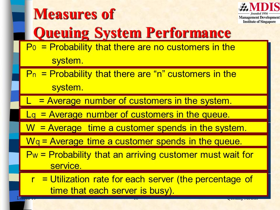 Measures of Queuing System Performance