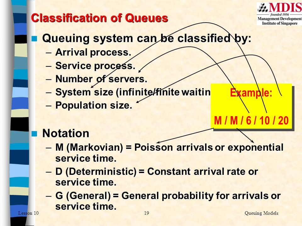 Classification of Queues Queuing system can be classified by: