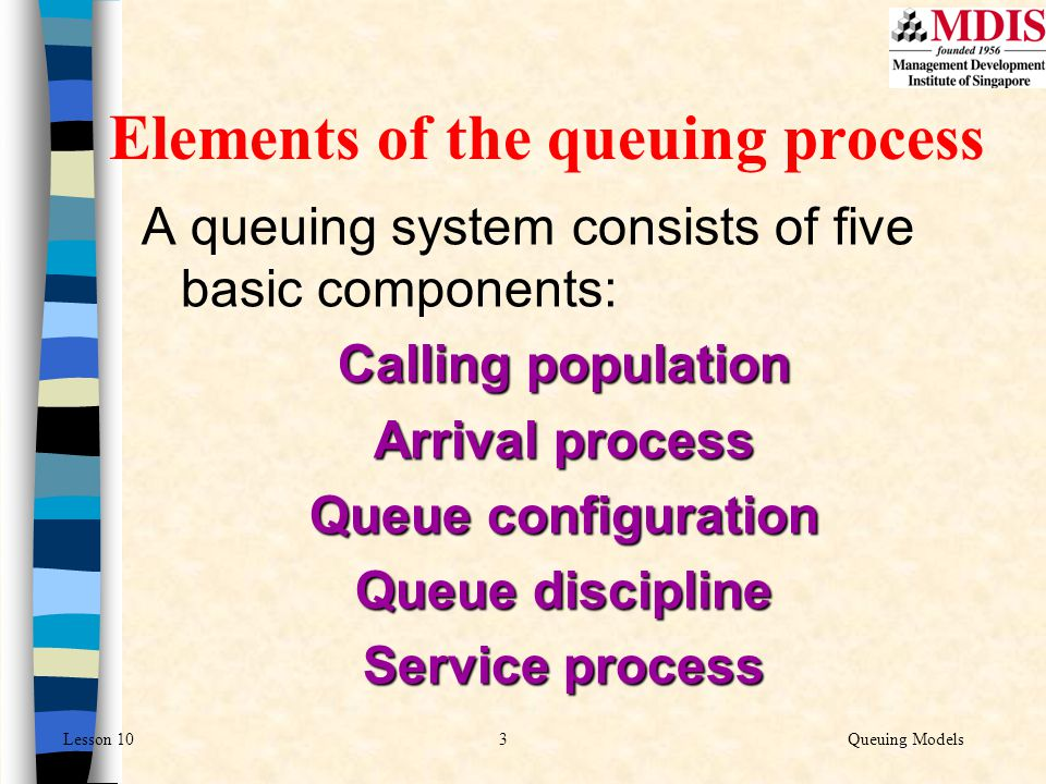 Elements of the queuing process