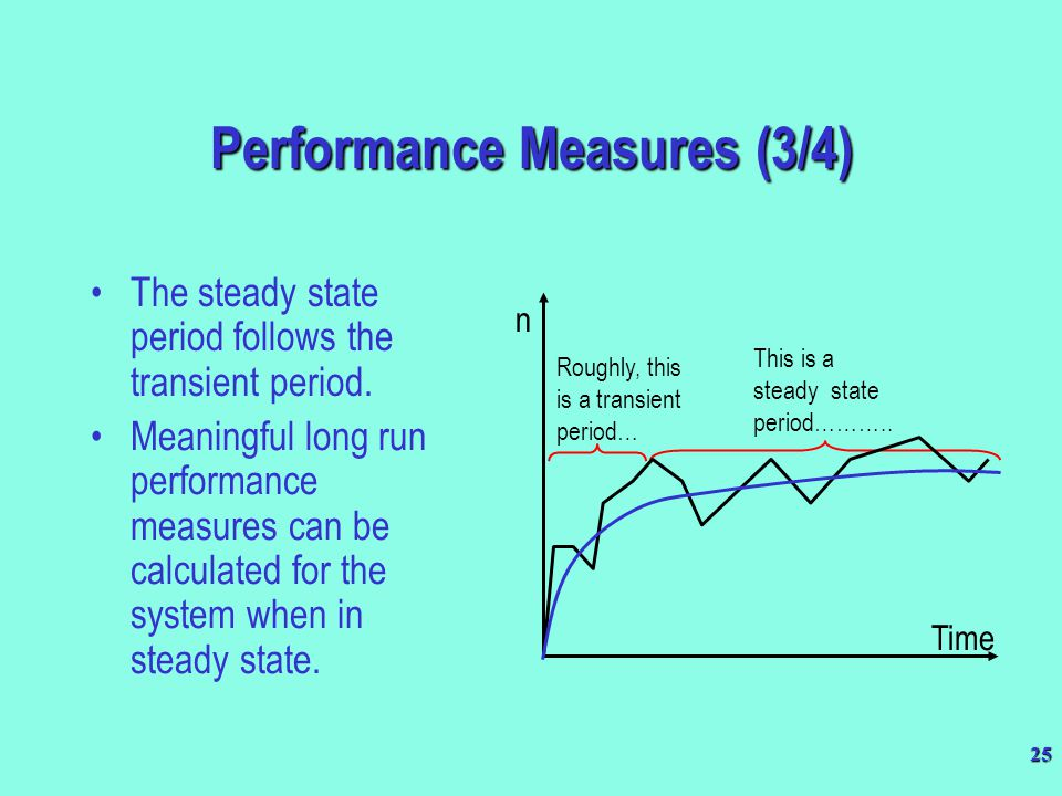 Performance Measures (3/4)