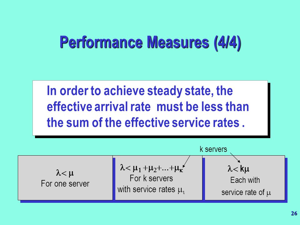 Performance Measures (4/4)