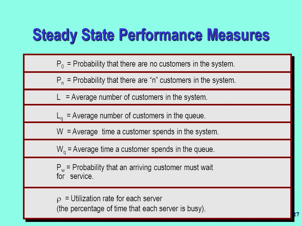 Steady State Performance Measures