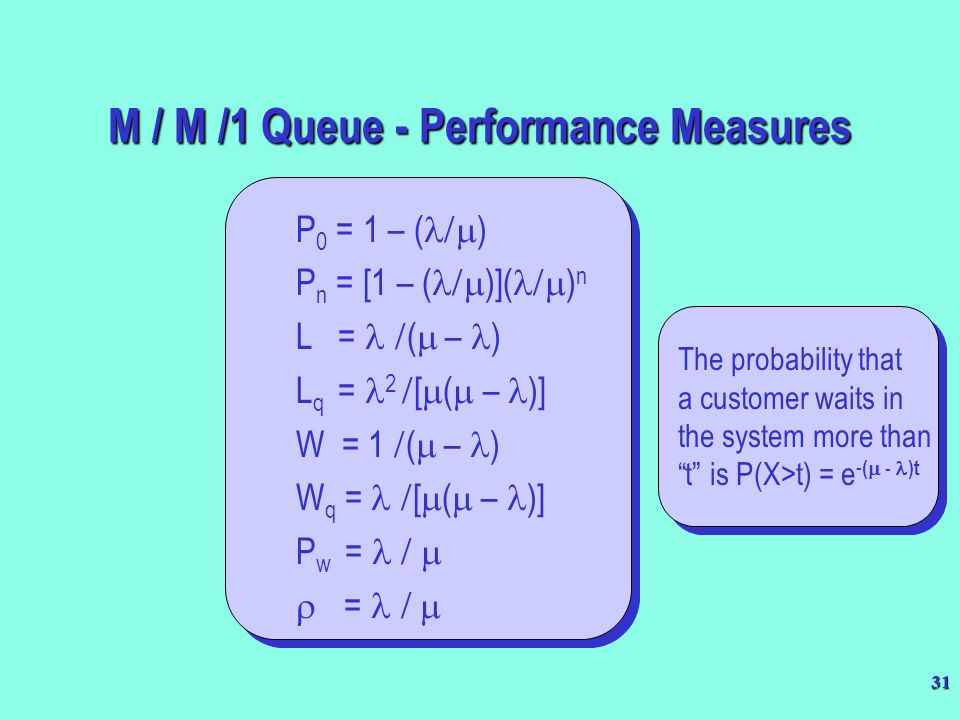 M / M /1 Queue - Performance Measures