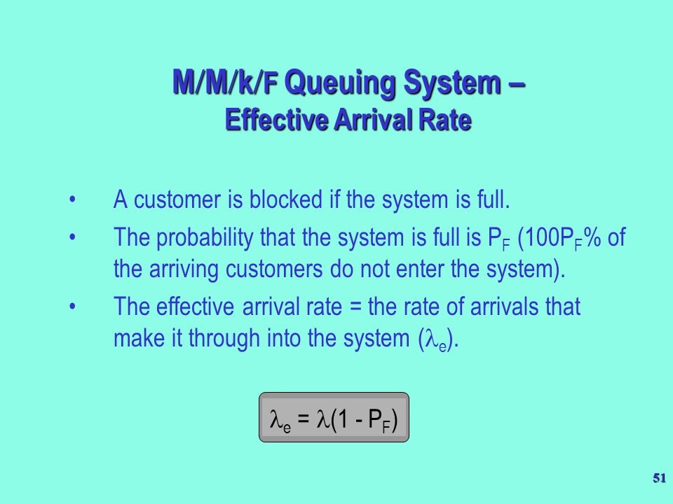M/M/k/F Queuing System – Effective Arrival Rate