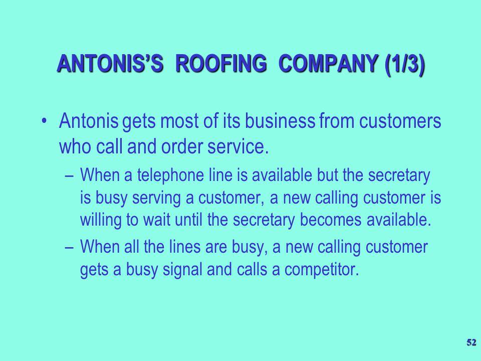 ANTONIS'S ROOFING COMPANY (1/3)