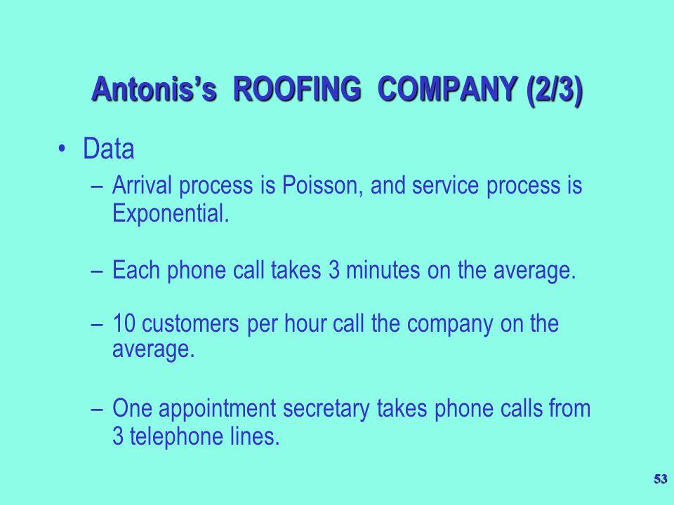 Antonis's ROOFING COMPANY (2/3)