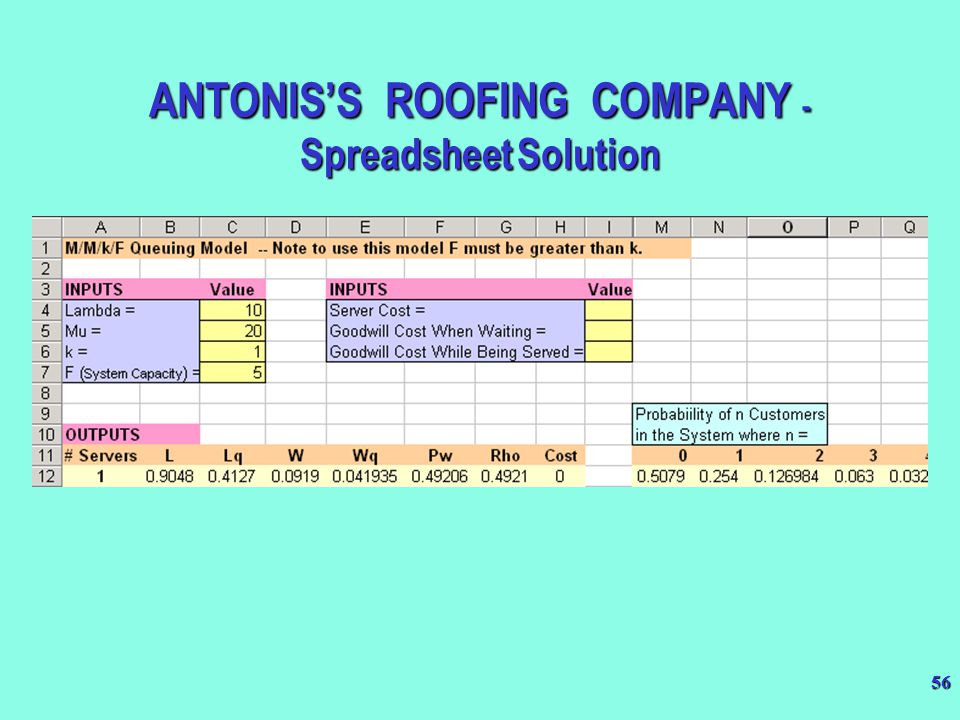 ANTONIS'S ROOFING COMPANY - Spreadsheet Solution