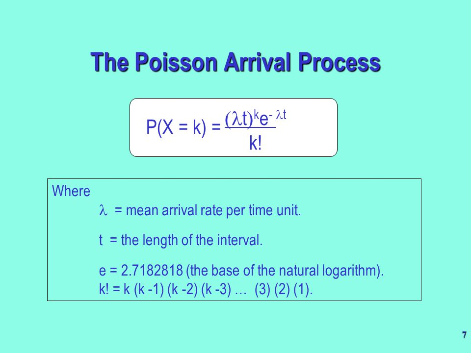 The Poisson Arrival Process
