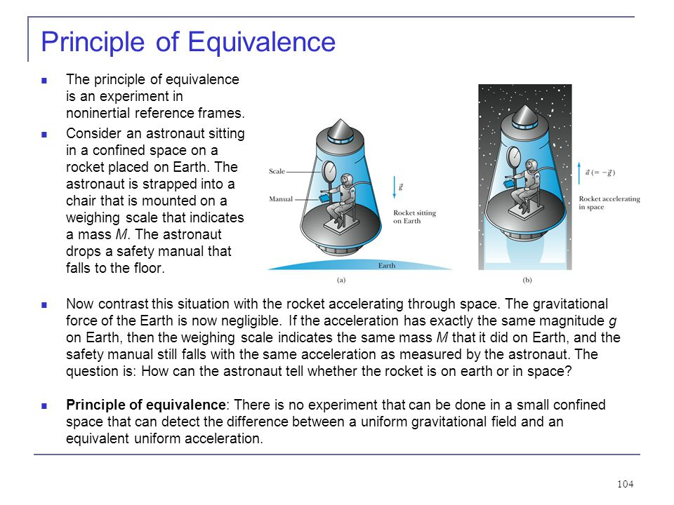 Principle of Equivalence